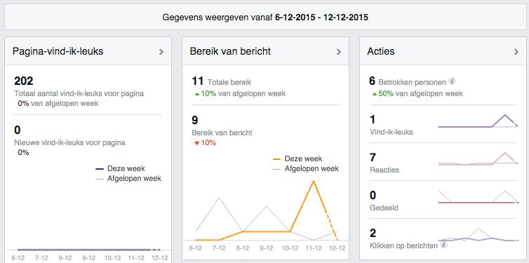 statistieken facebook overzicht
